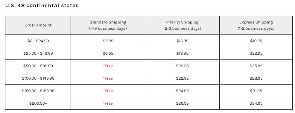 Love Culture Shipping Policy: Shipping Cost chart